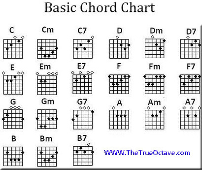She talks to angels guitar chords